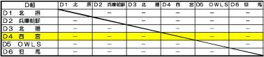 神戸カップ2013