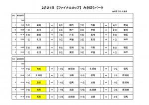県トレセンリーグファイナルカップ